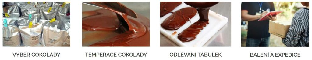 Výroba čokoládových tabulek